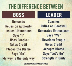 Are you a boss or manager?